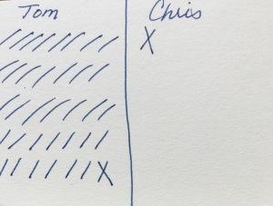 The Scorecard